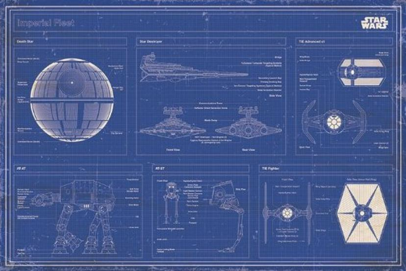 "Star Wars - Movie Poster (Imperial Fleet Blueprint / Schematics) (Death Star, Star Destroyer, At-At...) (Size: 36"" x 24"") (By POSTER STOP ONLINE)"