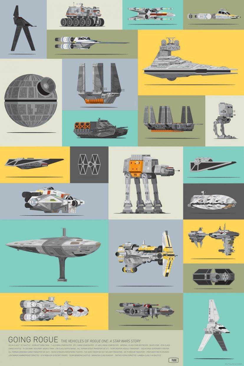 """Star Wars Rogue One Limited Print """"Going Rogue"""" by Scott Park 20"""" x 30"""""""
