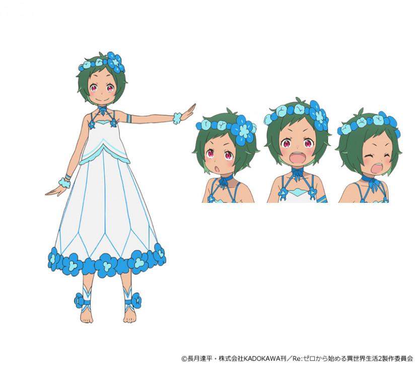 アニメ『Re:ゼロから始める異世界生活 2nd season』 テュフォン